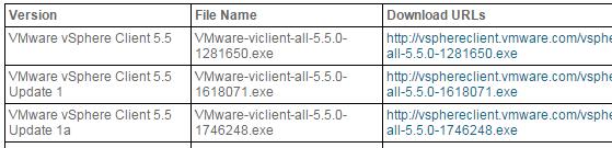 VMware vSphere Client Direct Download | Virten net