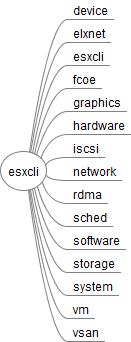 esxcli_60