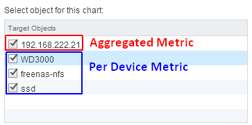 vcenter-per-device-metric