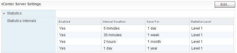 vcenter-statistics-configuration