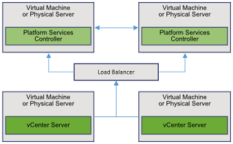 PSC_loadbalancer