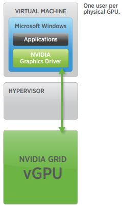 nvidia-grid-vdga