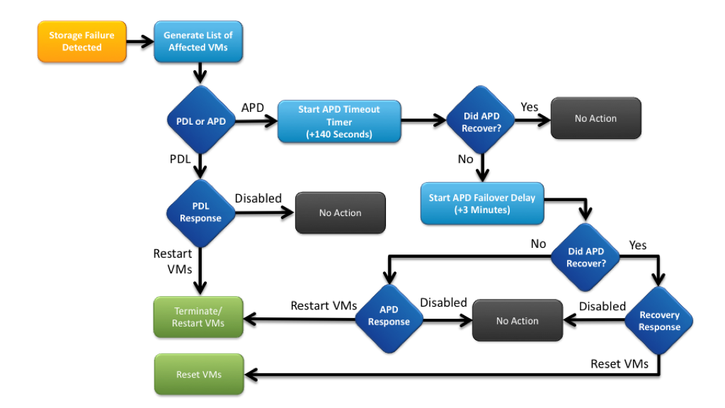 vmcp-workflow