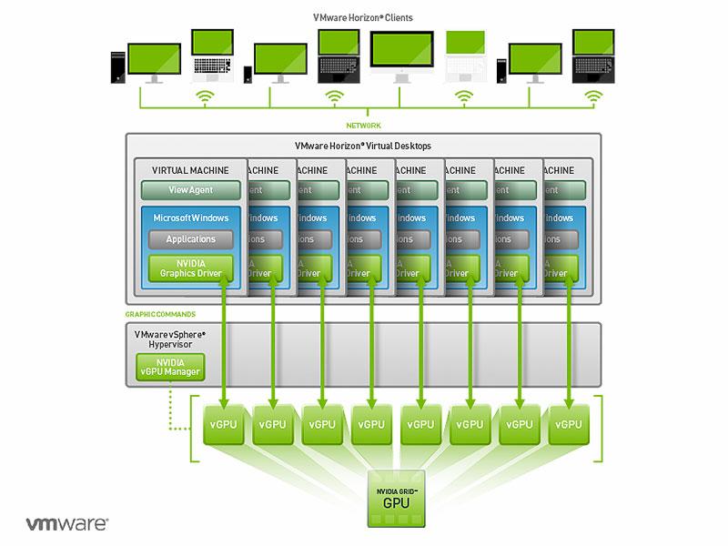 vmw-scrnsht-dsktop-virtualization-lg