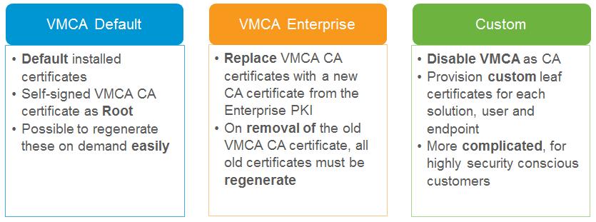 vsphere-6-vmca-certificate-replacement