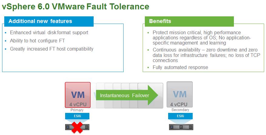 vsphere-6-vmware-fault-tolerance
