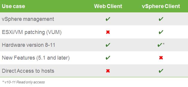 vsphere60-client-comparison