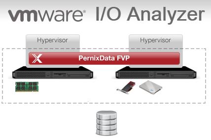 pernixdata-fvp-vmware-io-analyzer