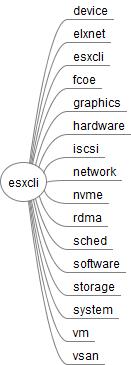 esxcli_65